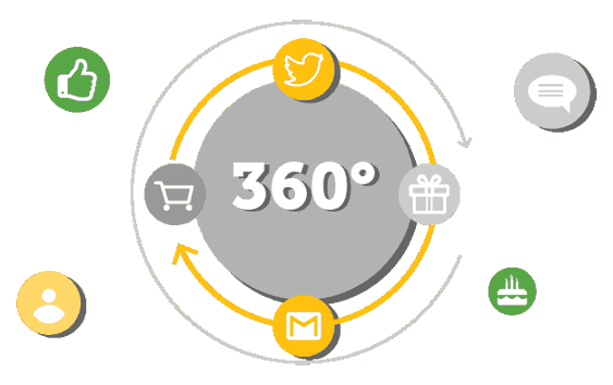 Loyalty feature - 360 degree engagement