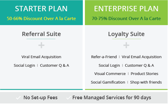 referral and loyalty suite from Zinrelo