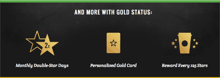 Starbucks Rewards Program Gold Tier