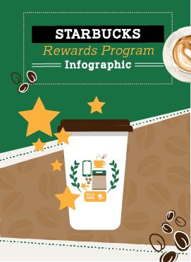 Starbucks_Rewards_Program_Infographic