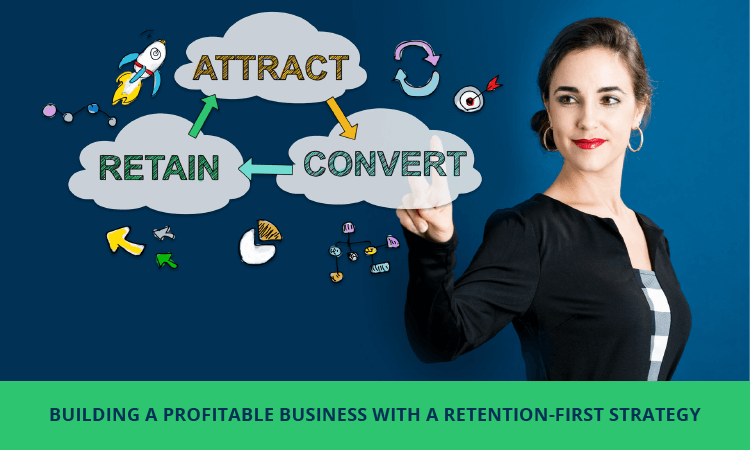 Customer retention strategy -Zinrelo