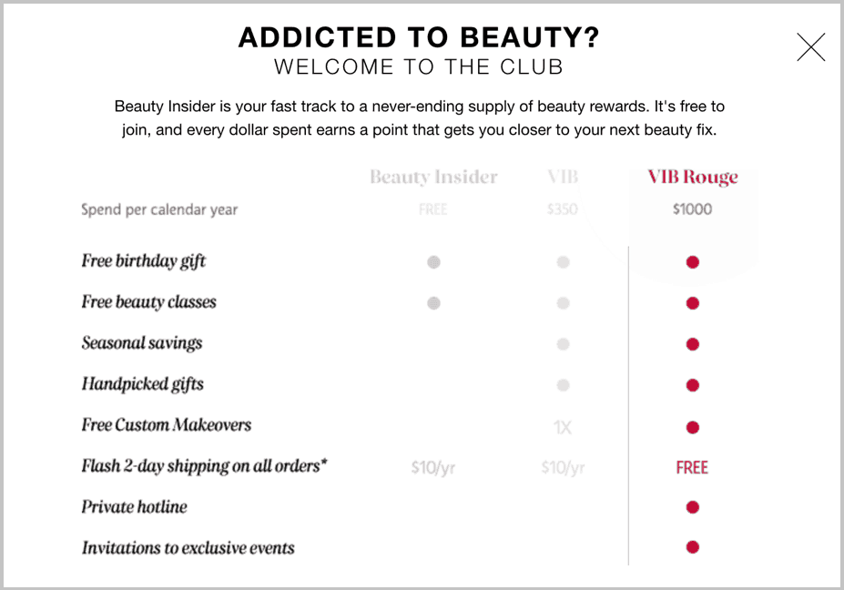 Sephora Loyalty Program Tier Benefits